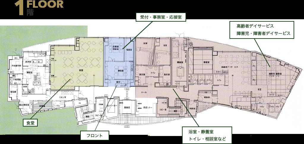 未来創造館1階